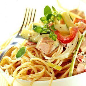 Comment contr ler son alimentation centerblog - Comment donner du plaisir a un homme au lit ...